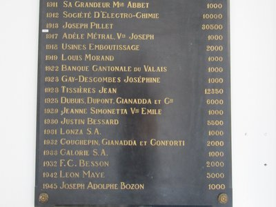 Bienfaiteurs de l'hôpital de Martigny (1908-1945)